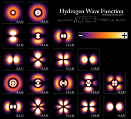 Hydrogen density plots